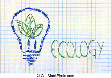 ecology ideas & reneawable energy