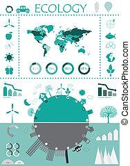 Ecology info graphics