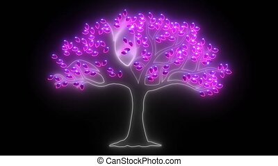 Ecology, natural environment . Tree, gardening or farming...