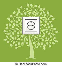 Ecology Socket