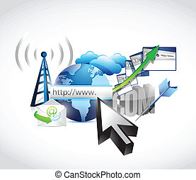ecommerce technology internet concept