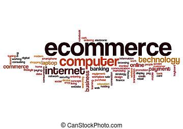Ecommerce word cloud