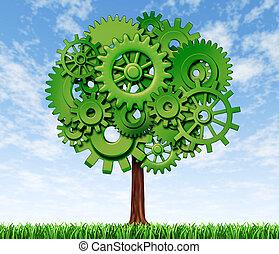 economía, árbol