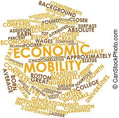 Economic mobility - Abstract word cloud for Economic...