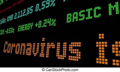 economie, ticker, liggen, china, coronavirus, slaan, begin