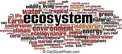 ecosystem-horizon.eps
