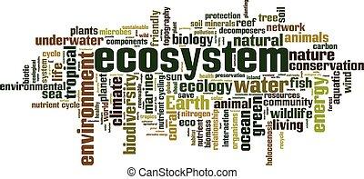 Ecosystem word cloud concept. Vector illustration