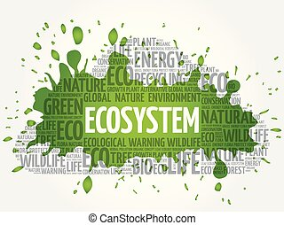 ecosystem word stock illustrations 455 ecosystem word clip art rh canstockphoto com pond ecosystem clipart pond ecosystem clipart