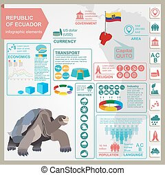 Ecuador infographics, statistical data, sights. Vector ...