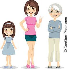 edad, de, mujeres
