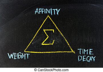 EDGERANK CONCEPT handwritten with chalk on a blackboard