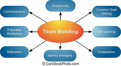 edifício equipe, negócio, diagrama