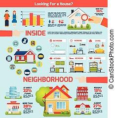 edificio, conjunto, infographics