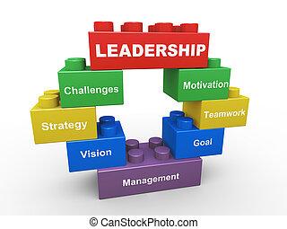 edificio, liderazgo, bloques, 3d