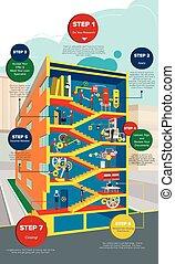 edificio, multi almacén, isométrico, escaleras, oficina