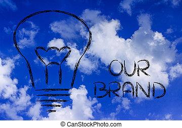 edificio, un, marca, compañía, misión, y, empresa / negocio, valores