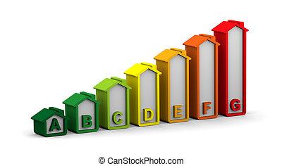 edificios, energía, rendimiento, escala