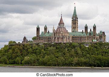 edificios, parlamento