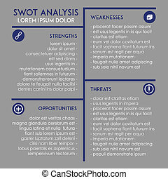 Editable template containing strengths, weaknesses, opportunities and threats of SWOT analysis in marketing