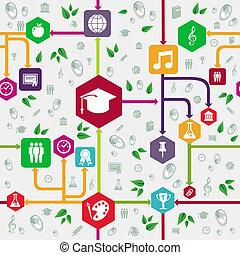 educação, ícones, apoie escola, seamless, pattern.