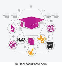 educação, adesivo, infographic
