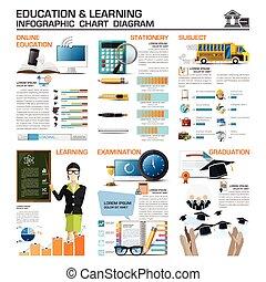 educação, e, aprendizagem, infographic, mapa, diagrama