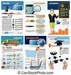 educação, e, aprendizagem, mapa, diagrama, infographic