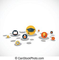 educação, fundo