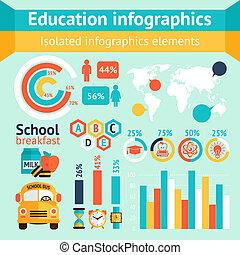 educação, maçã, infographic