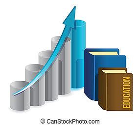 educação, negócio, gráfico