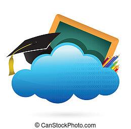 educação, nuvem, computando, conceito