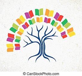 educación, árbol, libro, concepto