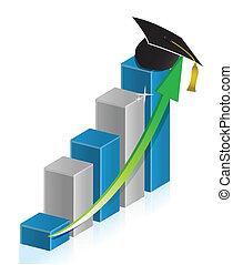 educación, empresa / negocio, gráfico