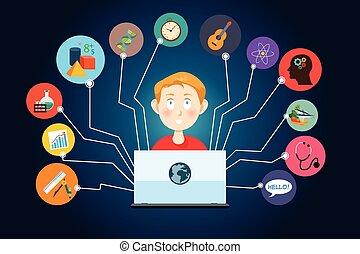 educación en línea, concepto