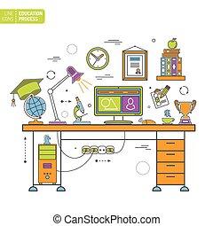 educación en línea, proceso
