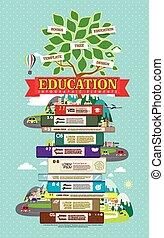 educación, infographic, diseñe elementos, con, árbol, y, libros
