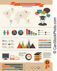 educación, infographics, conjunto, estilo retro, diseño