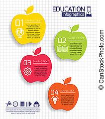 educación, manzana, infographic