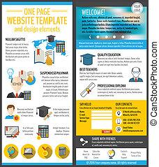 educación, sitio web