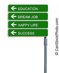 educación, trabajo, sueño, muestra del camino, éxito