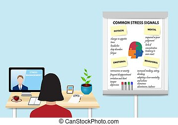 Educating common stress signals concept vector