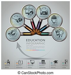 Education And Graduation Infographic With Magnifying Glass Pencil Round Circle Diagram