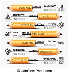 Education And Learning Pencil Of Subject Step Infographic Diagram