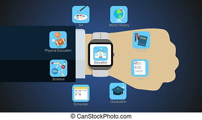 Education apps for smart watch