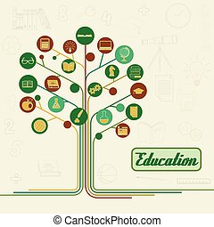 education, arbre
