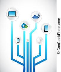 Education circuit concept illustration design