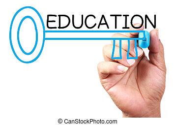 education, clã©
