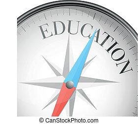 education, compas