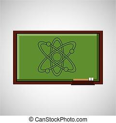 education concept blackboard physics