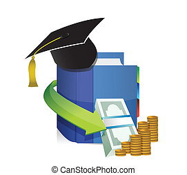 education cost or profits illustration
